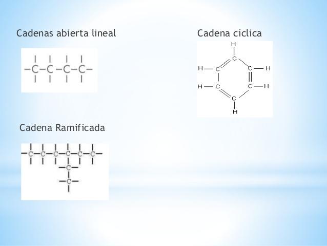Cadenas de carbono